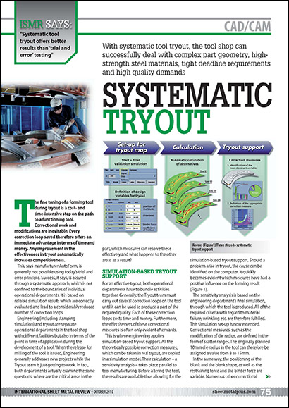 Systematic Tryout