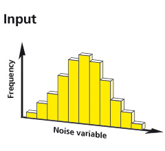 Noise variables for a robust analysis