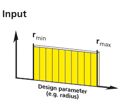 Design parameter for the sensitivity analysis